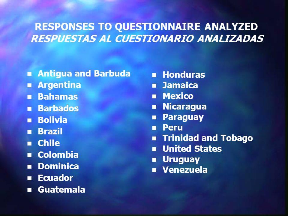 RESPONSES TO QUESTIONNAIRE ANALYZED RESPUESTAS AL CUESTIONARIO ANALIZADAS n n Antigua and Barbuda n n Argentina n n Bahamas n n Barbados n n Bolivia n