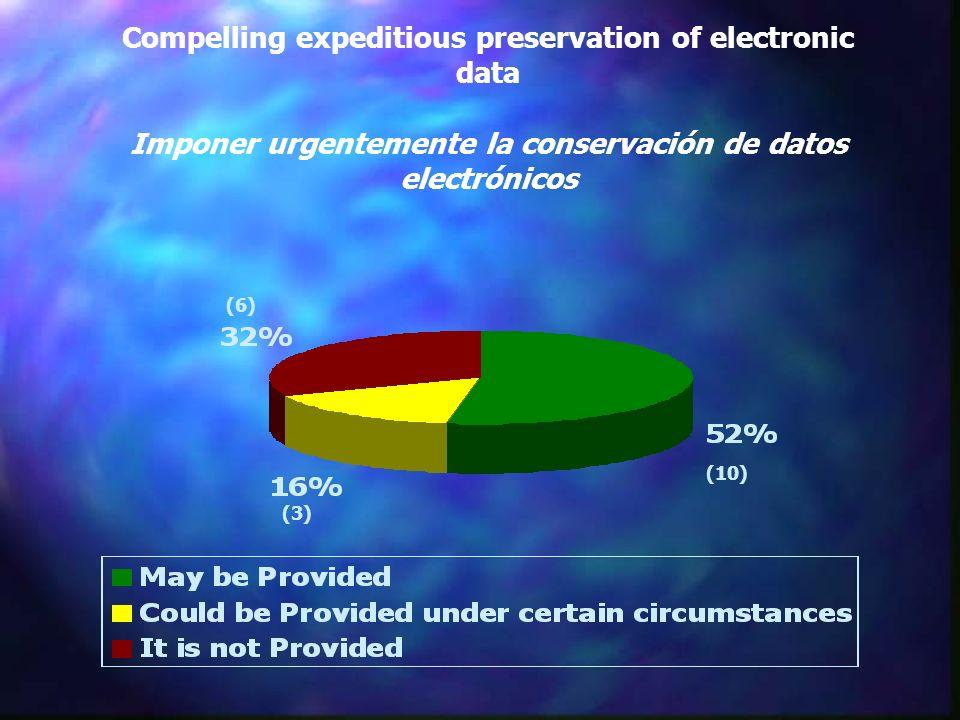 Compelling expeditious preservation of electronic data Imponer urgentemente la conservación de datos electrónicos (6) (10) (3)