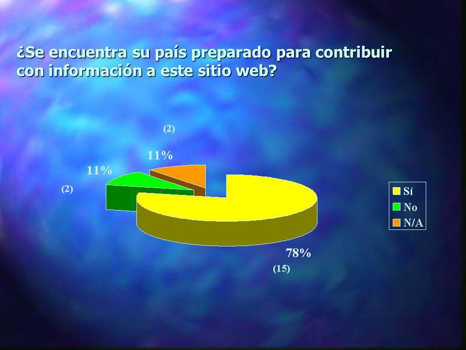 ¿Se encuentra su país preparado para contribuir con información a este sitio web