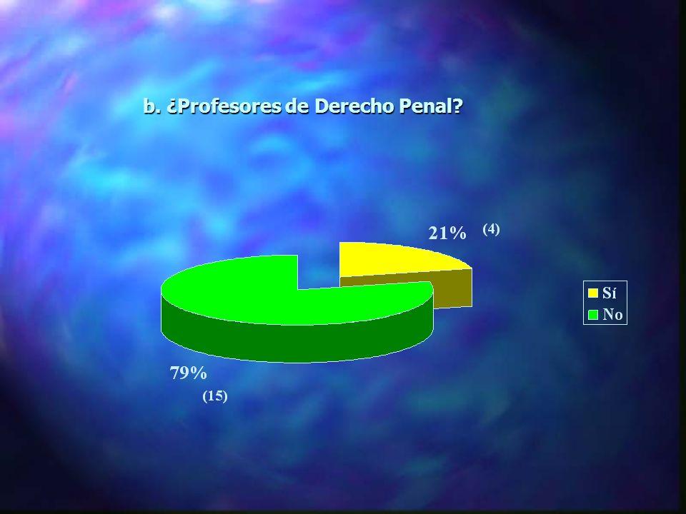 b. ¿Profesores de Derecho Penal? b. ¿Profesores de Derecho Penal?