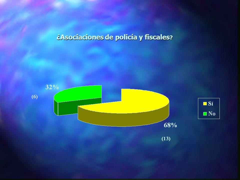 ¿Asociaciones de policía y fiscales