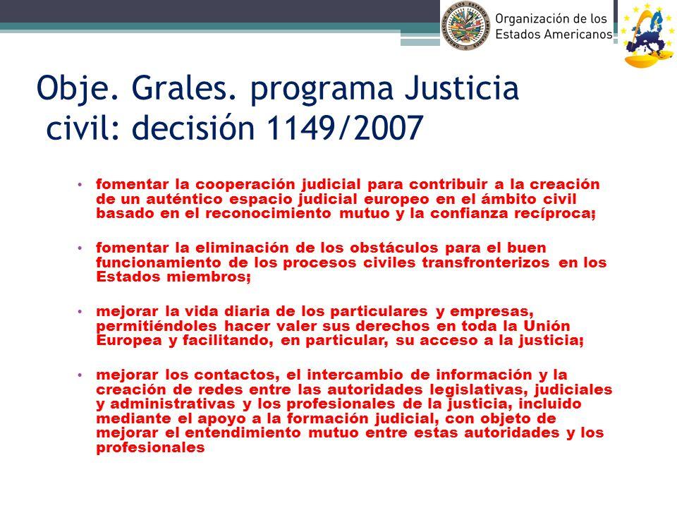 Obje. Grales. programa Justicia civil: decisión 1149/2007 fomentar la cooperación judicial para contribuir a la creación de un auténtico espacio judic