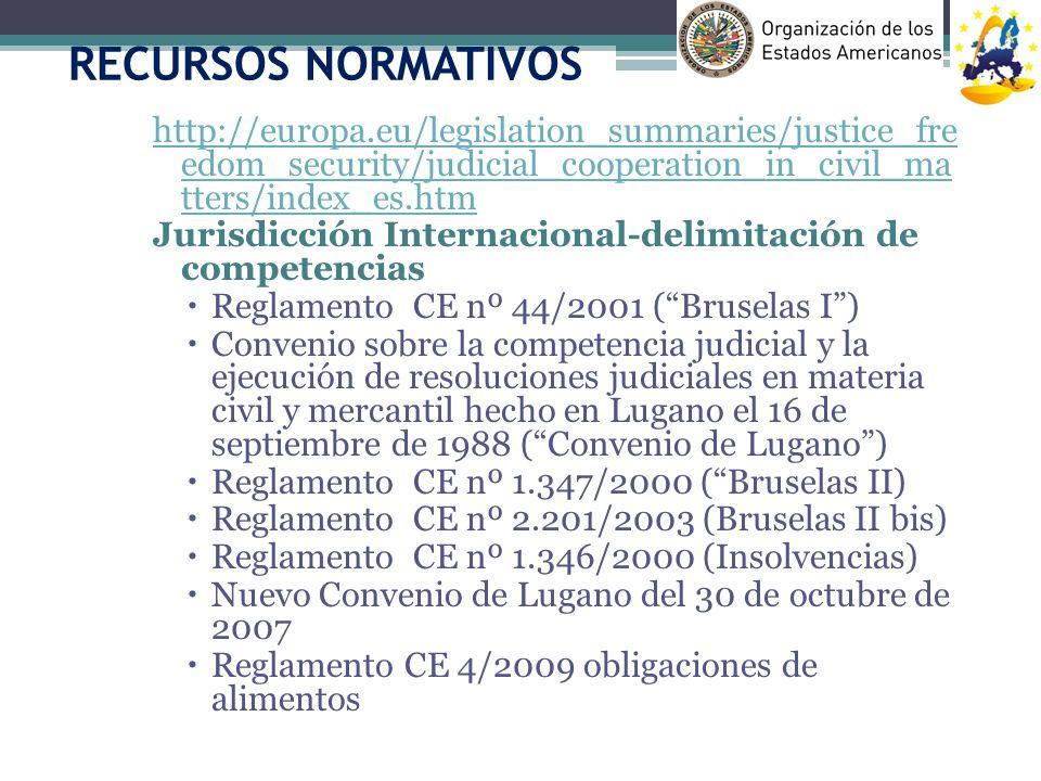 RECURSOS NORMATIVOS http://europa.eu/legislation_summaries/justice_fre edom_security/judicial_cooperation_in_civil_ma tters/index_es.htm Jurisdicción