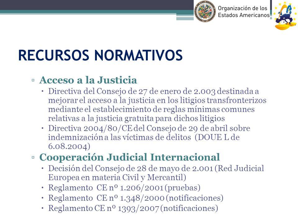 RECURSOS NORMATIVOS Acceso a la Justicia Directiva del Consejo de 27 de enero de 2.003 destinada a mejorar el acceso a la justicia en los litigios tra