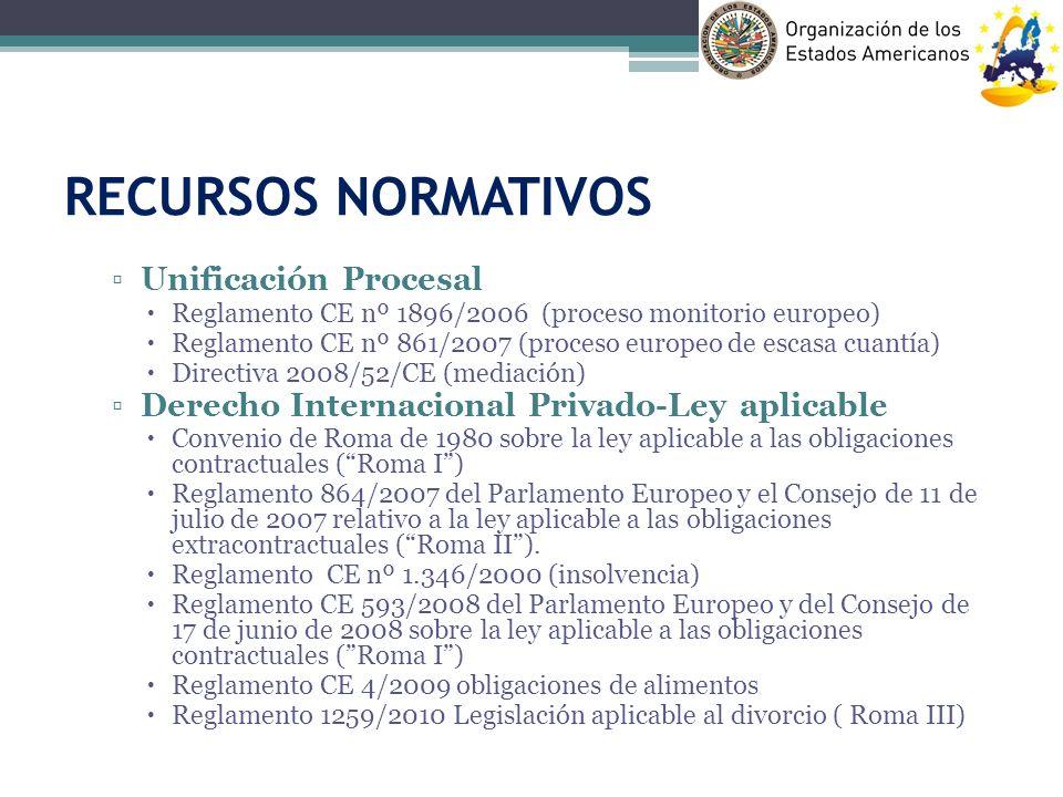 RECURSOS NORMATIVOS Unificación Procesal Reglamento CE nº 1896/2006 (proceso monitorio europeo) Reglamento CE nº 861/2007 (proceso europeo de escasa c