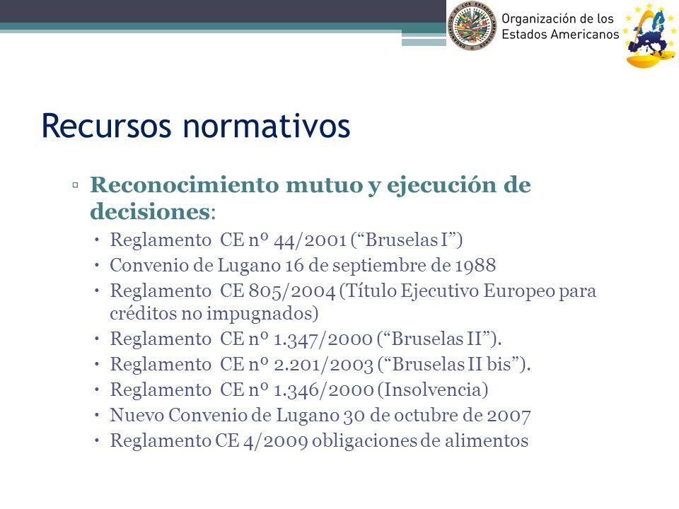 Recursos normativos Reconocimiento mutuo y ejecución de decisiones: Reglamento CE nº 44/2001 (Bruselas I) Convenio de Lugano 16 de septiembre de 1988