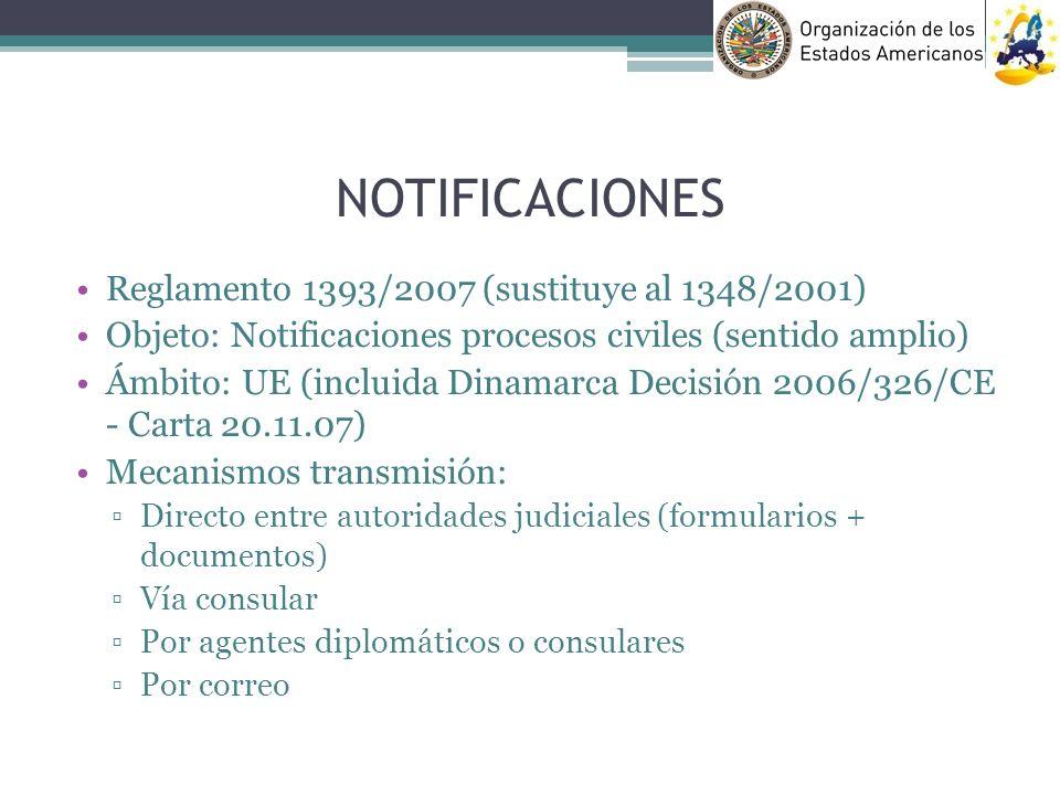 NOTIFICACIONES Reglamento 1393/2007 (sustituye al 1348/2001) Objeto: Notificaciones procesos civiles (sentido amplio) Ámbito: UE (incluida Dinamarca D