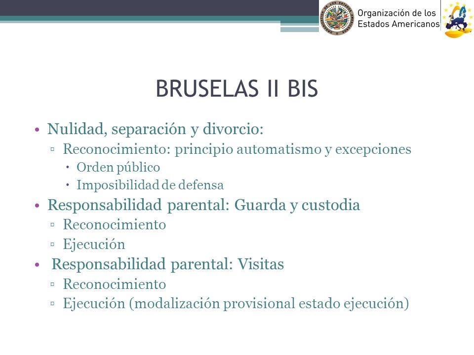 BRUSELAS II BIS Nulidad, separación y divorcio: Reconocimiento: principio automatismo y excepciones Orden público Imposibilidad de defensa Responsabil