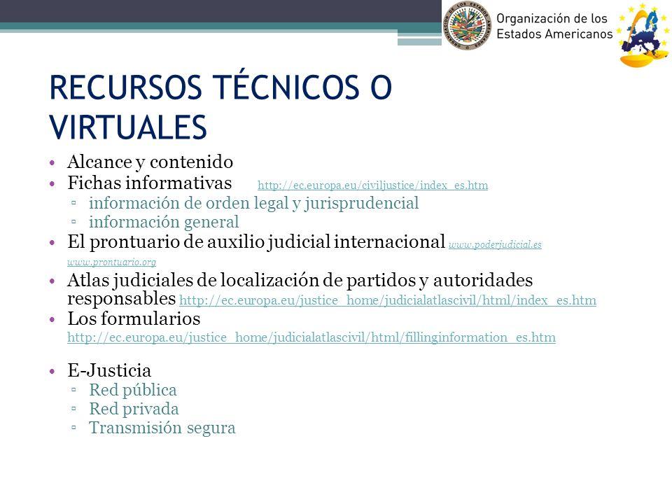 RECURSOS TÉCNICOS O VIRTUALES Alcance y contenido Fichas informativas http://ec.europa.eu/civiljustice/index_es.htm http://ec.europa.eu/civiljustice/i