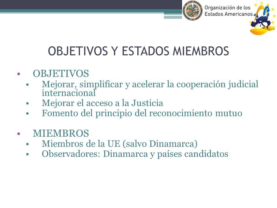 OBJETIVOS Y ESTADOS MIEMBROS OBJETIVOS Mejorar, simplificar y acelerar la cooperación judicial internacional Mejorar el acceso a la Justicia Fomento d