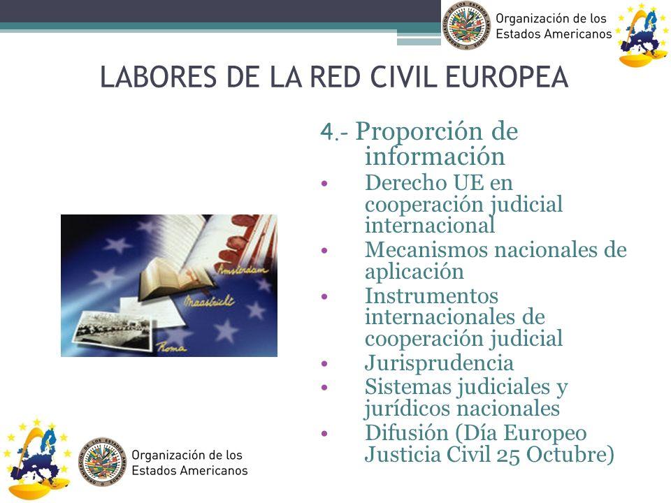 LABORES DE LA RED CIVIL EUROPEA 4.- Proporción de información Derecho UE en cooperación judicial internacional Mecanismos nacionales de aplicación Ins
