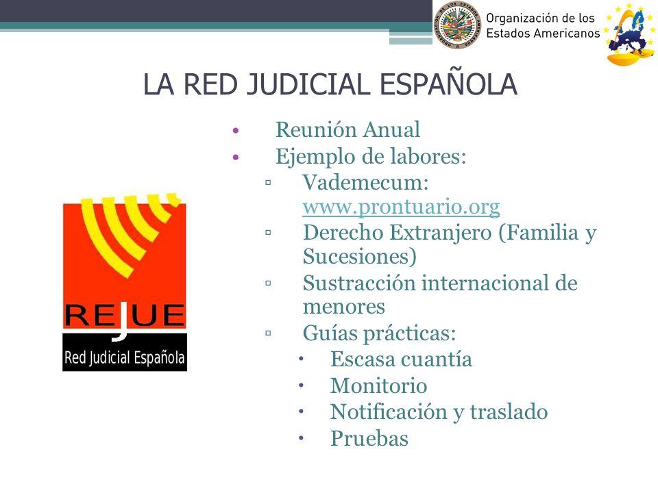 Reunión Anual Ejemplo de labores: Vademecum: www.prontuario.org www.prontuario.org Derecho Extranjero (Familia y Sucesiones) Sustracción internacional