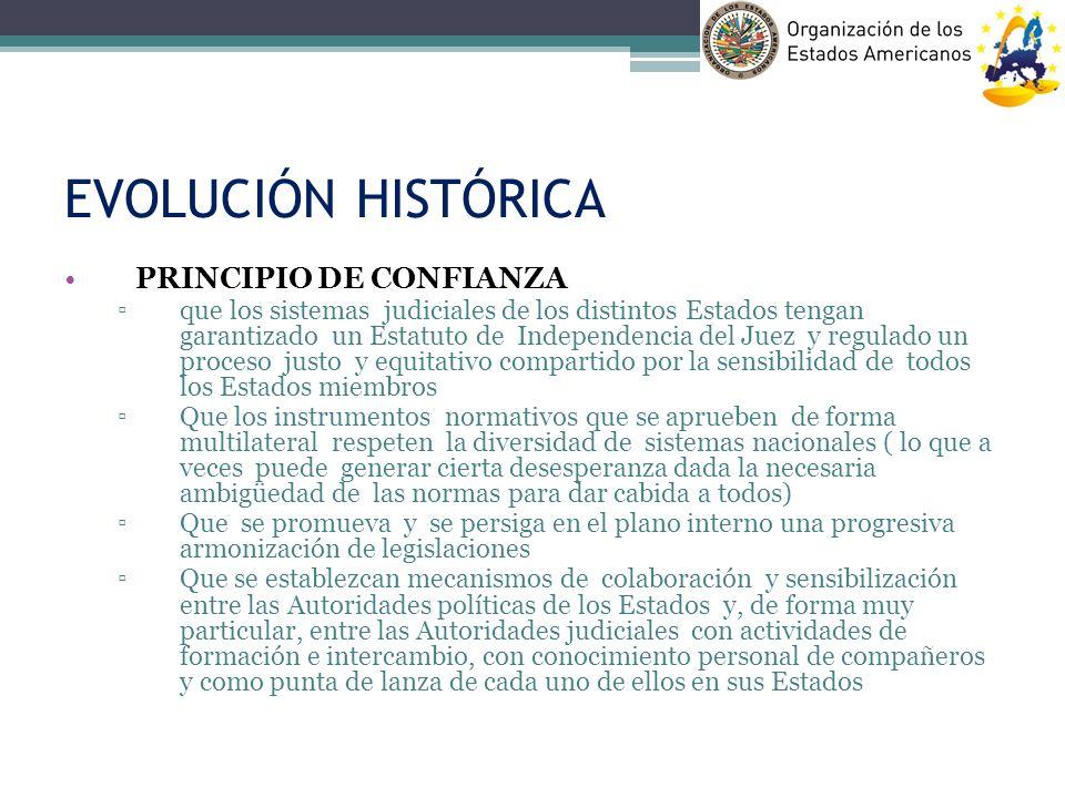 EVOLUCIÓN HISTÓRICA PRINCIPIO DE CONFIANZA que los sistemas judiciales de los distintos Estados tengan garantizado un Estatuto de Independencia del Ju