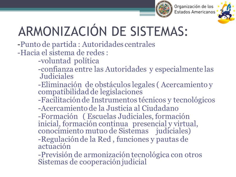 ARMONIZACIÓN DE SISTEMAS: -Punto de partida : Autoridades centrales -Hacia el sistema de redes : -voluntad política -confianza entre las Autoridades y