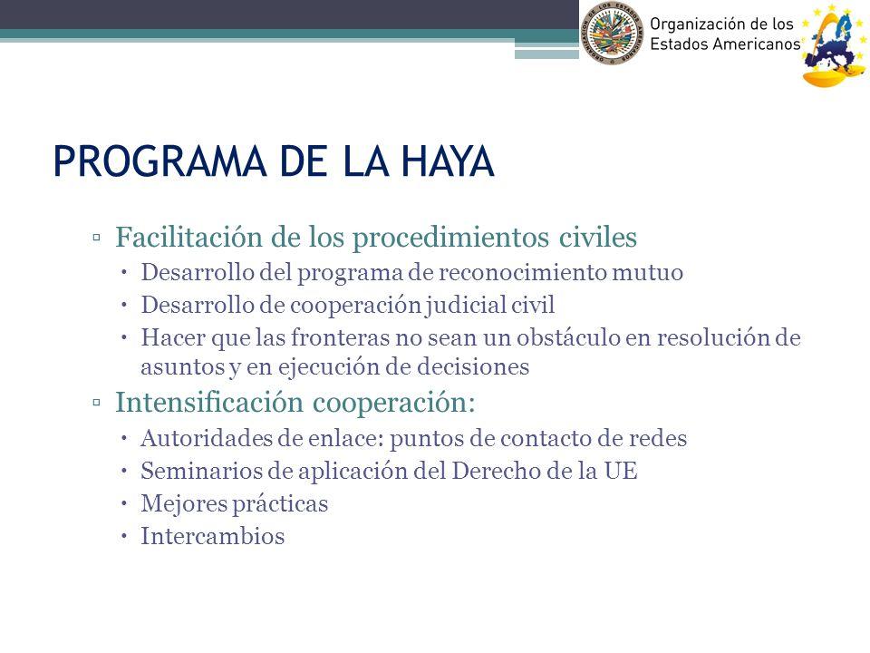 PROGRAMA DE LA HAYA Facilitación de los procedimientos civiles Desarrollo del programa de reconocimiento mutuo Desarrollo de cooperación judicial civi