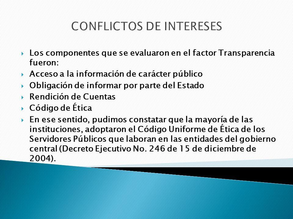 CONFLICTOS DE INTERESES Hay entidades que han desarrollado sus propios Códigos de Ética, como la Asamblea Nacional, el cual es sumamente laxo, y por ello, entre otras razones, recibió una evaluación de 58.95 sobre 100, en el año 2008, en el precitado Índice, por el contrario, la Autoridad del Canal de Panamá (ACP), si posee un Código de Ética robusto, estricto y lo más importante, con mecanismos efectivos para aplicar las sanciones, por ello, entre otros elementos, recibieron en el año 2008 un puntaje de 94.57 sobre 100 en el Índice de Integridad.