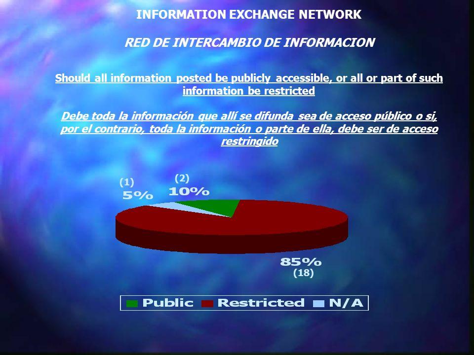INFORMATION EXCHANGE NETWORK RED DE INTERCAMBIO DE INFORMACION Should all information posted be publicly accessible, or all or part of such information be restricted Debe toda la información que allí se difunda sea de acceso público o si, por el contrario, toda la información o parte de ella, debe ser de acceso restringido (18) (1) (2)