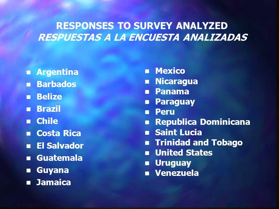 Geographic Distribution of the 21 States that responded to the first questionnaire Distribución Geográfica de los 21 Estados que respondieron al primer cuestionario (7) (2) (6)