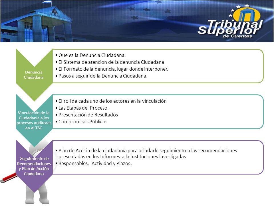 ESTRUCTURA CAPACITACIONES Organización del Estado Estructura Orgánica del Estado (Poderes del Estado, Órganos Autónomos, Entes Fiscalizadores. Labor d