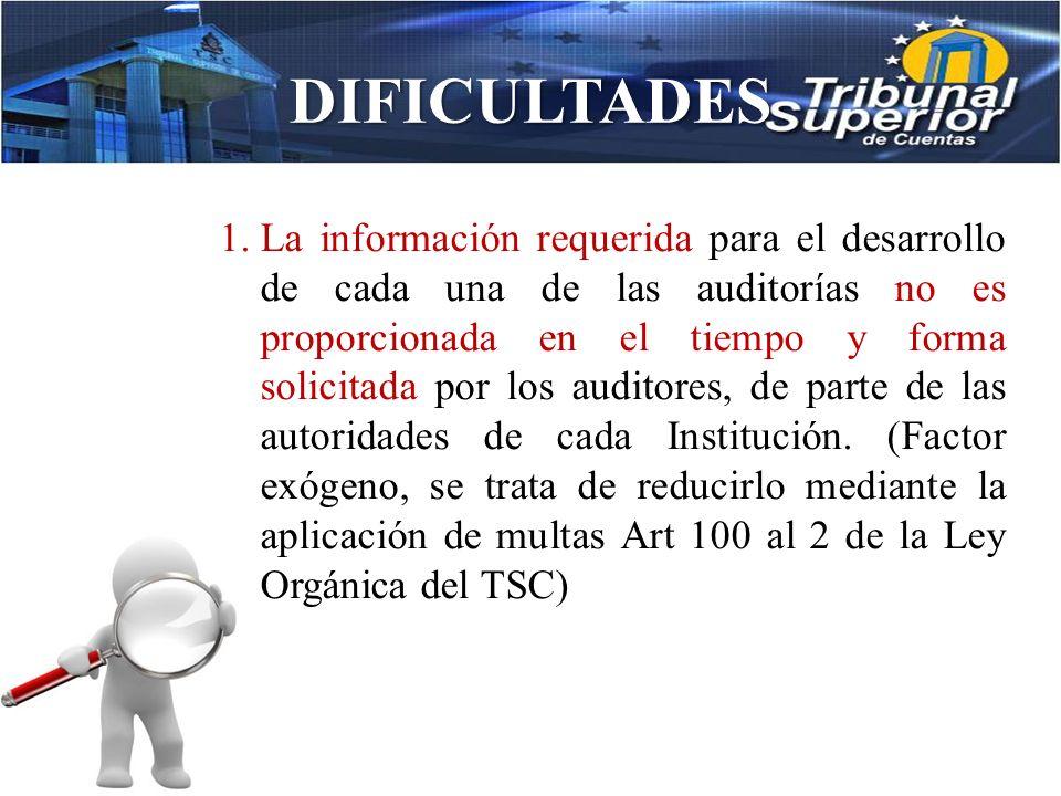 Todas las presentaciones de dicha capacitación lo pueden encontrar en el CD referente a la Dirección de Participación Ciudadana (TSC-Honduras) además