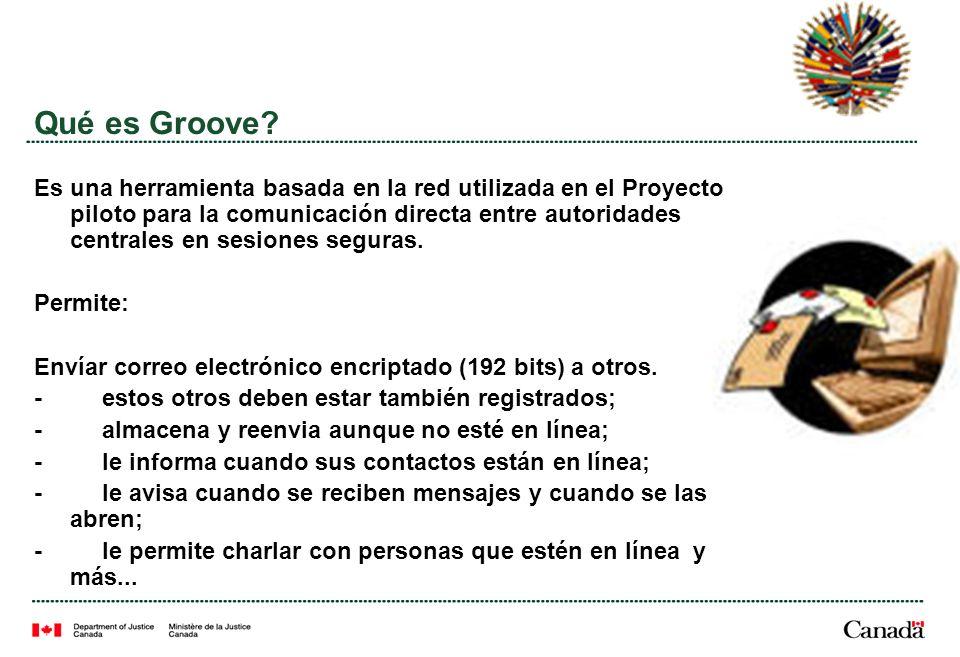 Qué es Groove.