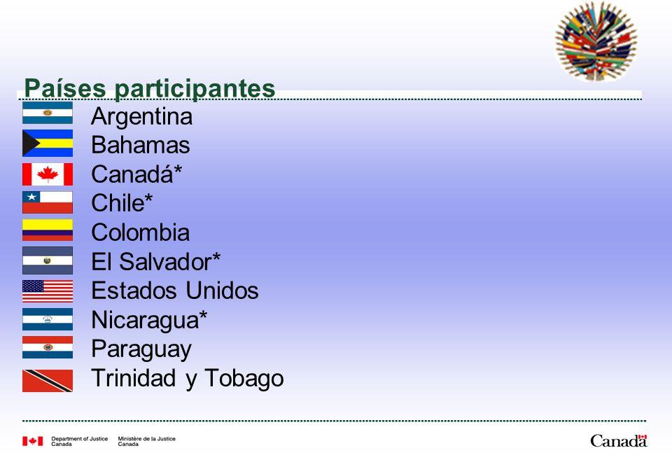 Países participantes Argentina Bahamas Canadá* Chile* Colombia El Salvador* Estados Unidos Nicaragua* Paraguay Trinidad y Tobago