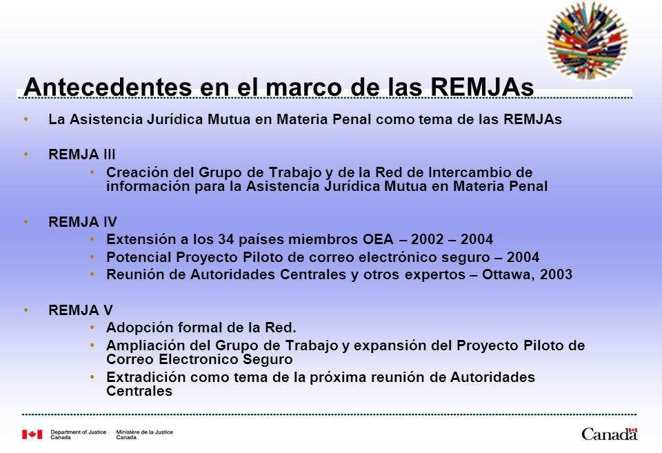 Antecedentes en el marco de las REMJAs La Asistencia Jurídica Mutua en Materia Penal como tema de las REMJAs REMJA III Creación del Grupo de Trabajo y de la Red de Intercambio de información para la Asistencia Jurídica Mutua en Materia Penal REMJA IV Extensión a los 34 paίses miembros OEA – 2002 – 2004 Potencial Proyecto Piloto de correo electrónico seguro – 2004 Reunión de Autoridades Centrales y otros expertos – Ottawa, 2003 REMJA V Adopción formal de la Red.