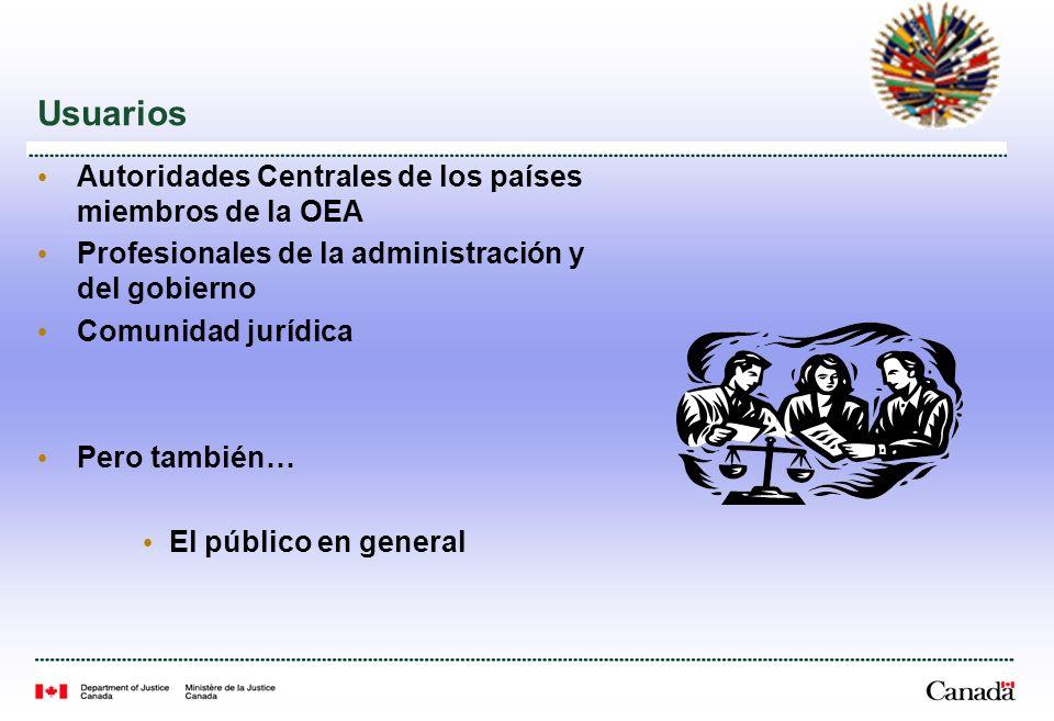 Usuarios Autoridades Centrales de los países miembros de la OEA Profesionales de la administración y del gobierno Comunidad jurídica Pero también… El público en general