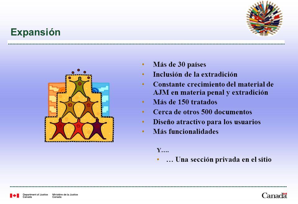 Página introductoria Selección del idioma (Los 4 idiomas de la OEA) Página inicial Información general Acceso por país Arquitectura de la Página Dirección Web: www.oas.org/juridico/MLA/