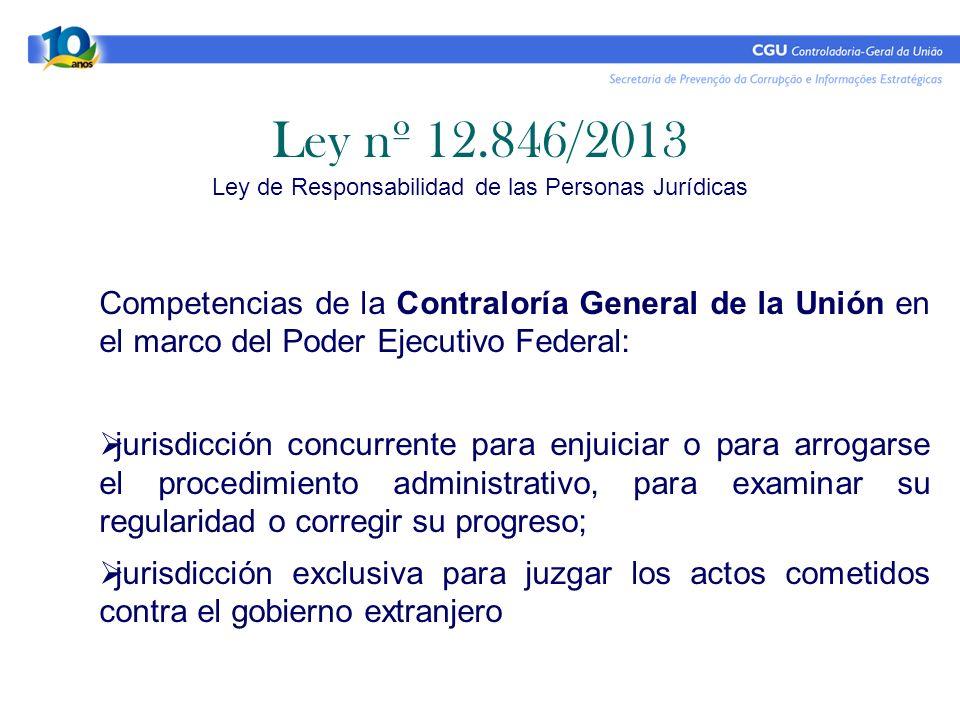 Ley nº 12.846/2013 Ley de Responsabilidad de las Personas Jurídicas Competencias de la Contraloría General de la Unión en el marco del Poder Ejecutivo