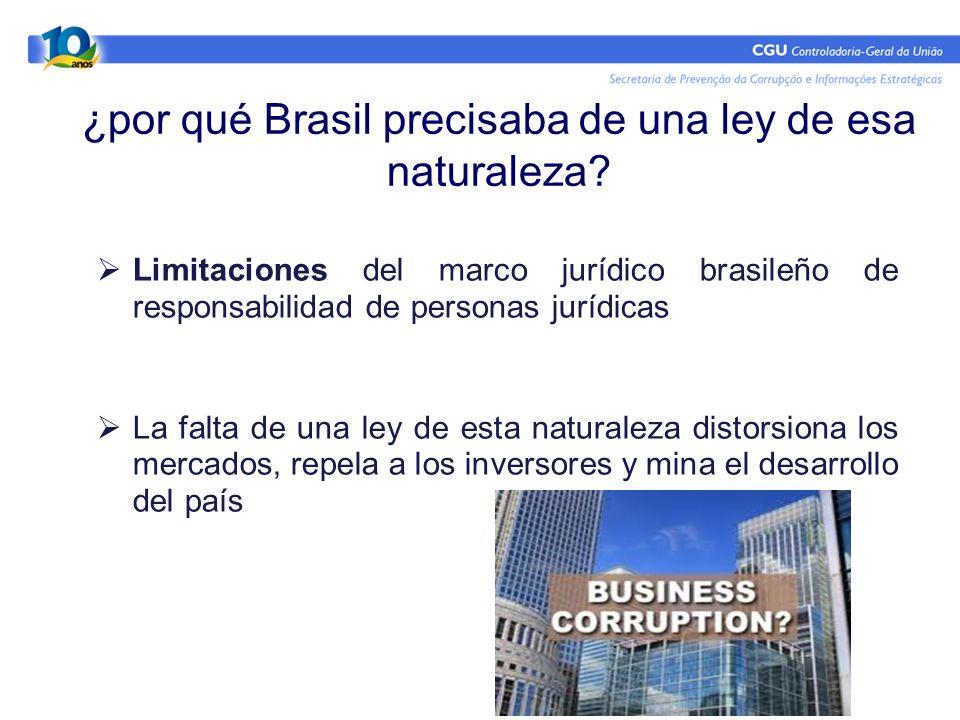 ¿por qué Brasil precisaba de una ley de esa naturaleza? Limitaciones del marco jurídico brasileño de responsabilidad de personas jurídicas La falta de