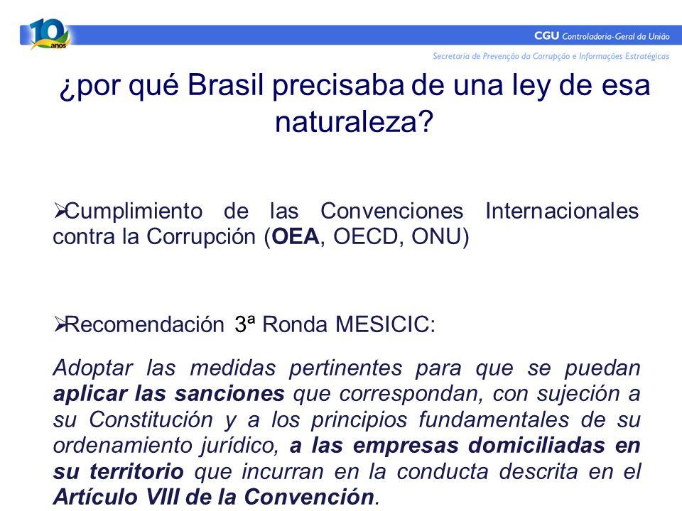 ¿por qué Brasil precisaba de una ley de esa naturaleza? Cumplimiento de las Convenciones Internacionales contra la Corrupción (OEA, OECD, ONU) Recomen