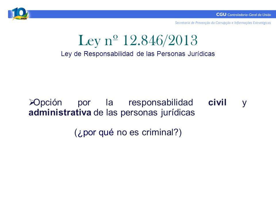 Ley nº 12.846/2013 Ley de Responsabilidad de las Personas Jurídicas Opción por la responsabilidad civil y administrativa de las personas jurídicas (¿p