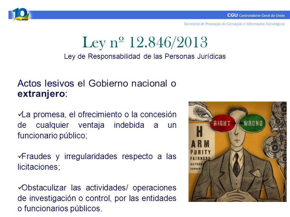 Ley nº 12.846/2013 Ley de Responsabilidad de las Personas Jurídicas Actos lesivos el Gobierno nacional o extranjero: La promesa, el ofrecimiento o la