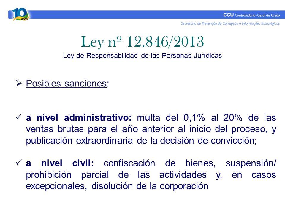 Ley nº 12.846/2013 Ley de Responsabilidad de las Personas Jurídicas En el ámbito administrativo, la aplicación de las sanciones tendrá en cuenta los siguientes factores: I - la gravedad de la infracción; II - la ventaja obtenida o pretendida; III - la consumación del delito o no; IV - el grado de daño o amenaza de daño; V - el efecto negativo producido por la infracción; VI - la situación económica del infractor;