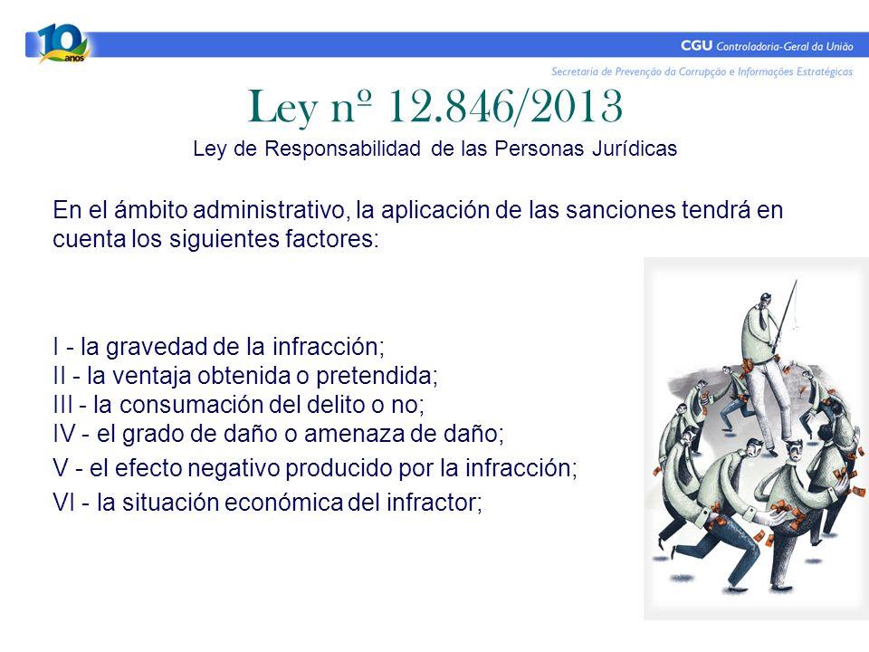 Ley nº 12.846/2013 Ley de Responsabilidad de las Personas Jurídicas En el ámbito administrativo, la aplicación de las sanciones tendrá en cuenta los s