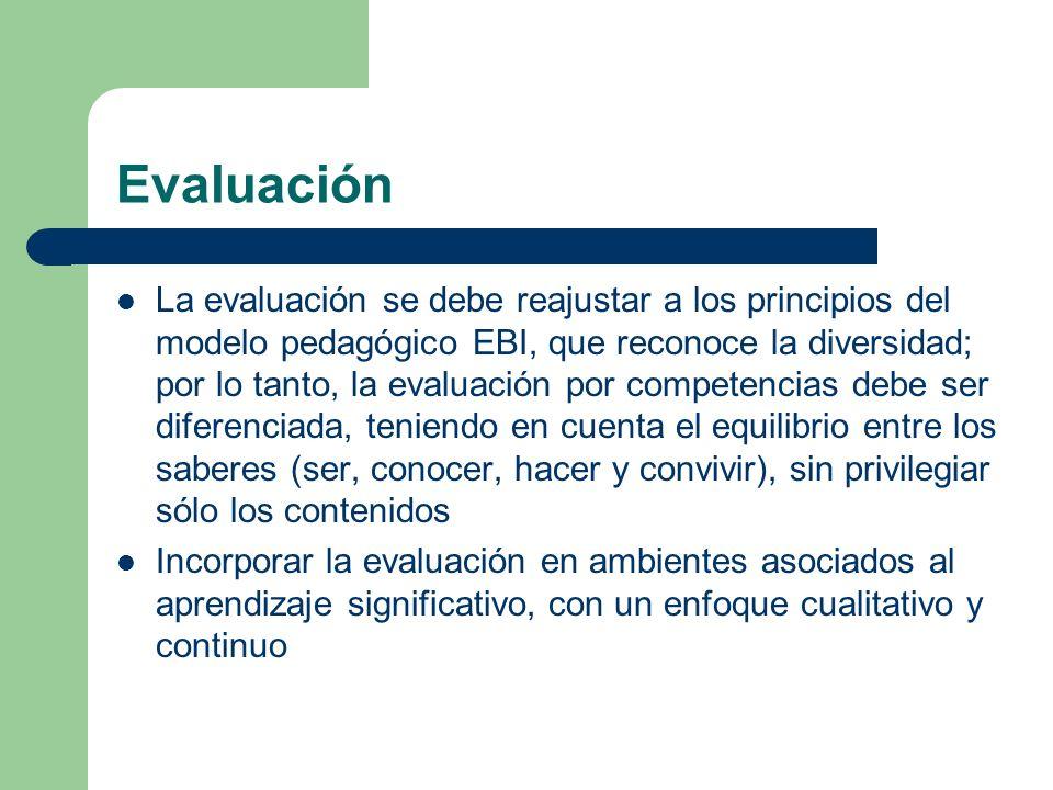 Evaluación La evaluación se debe reajustar a los principios del modelo pedagógico EBI, que reconoce la diversidad; por lo tanto, la evaluación por com