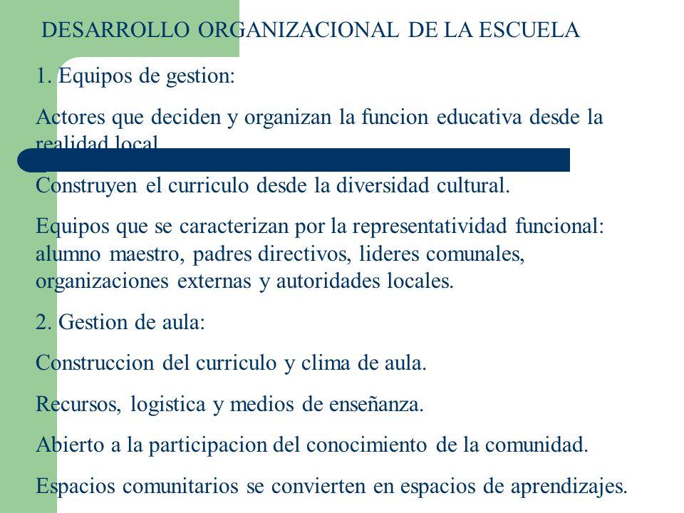 DESARROLLO ORGANIZACIONAL DE LA ESCUELA 1. Equipos de gestion: Actores que deciden y organizan la funcion educativa desde la realidad local. Construye