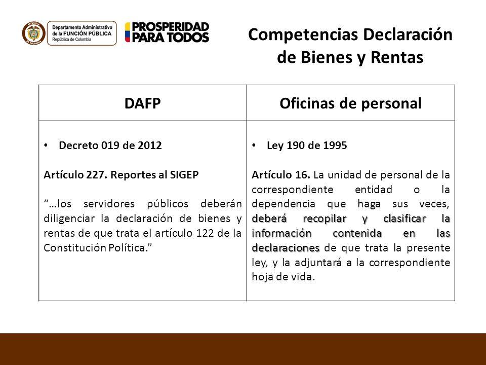 Competencias Declaración de Bienes y Rentas DAFPOficinas de personal Decreto 019 de 2012 Artículo 227. Reportes al SIGEP …los servidores públicos debe