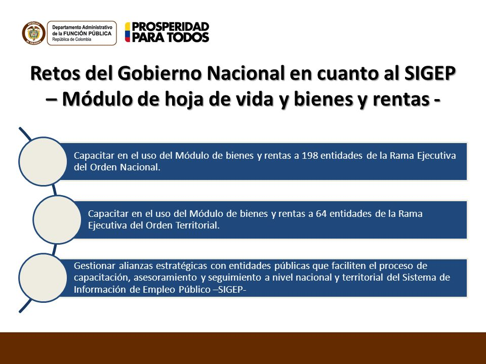 Retos del Gobierno Nacional en cuanto al SIGEP – Módulo de hoja de vida y bienes y rentas - Capacitar en el uso del Módulo de bienes y rentas a 198 en