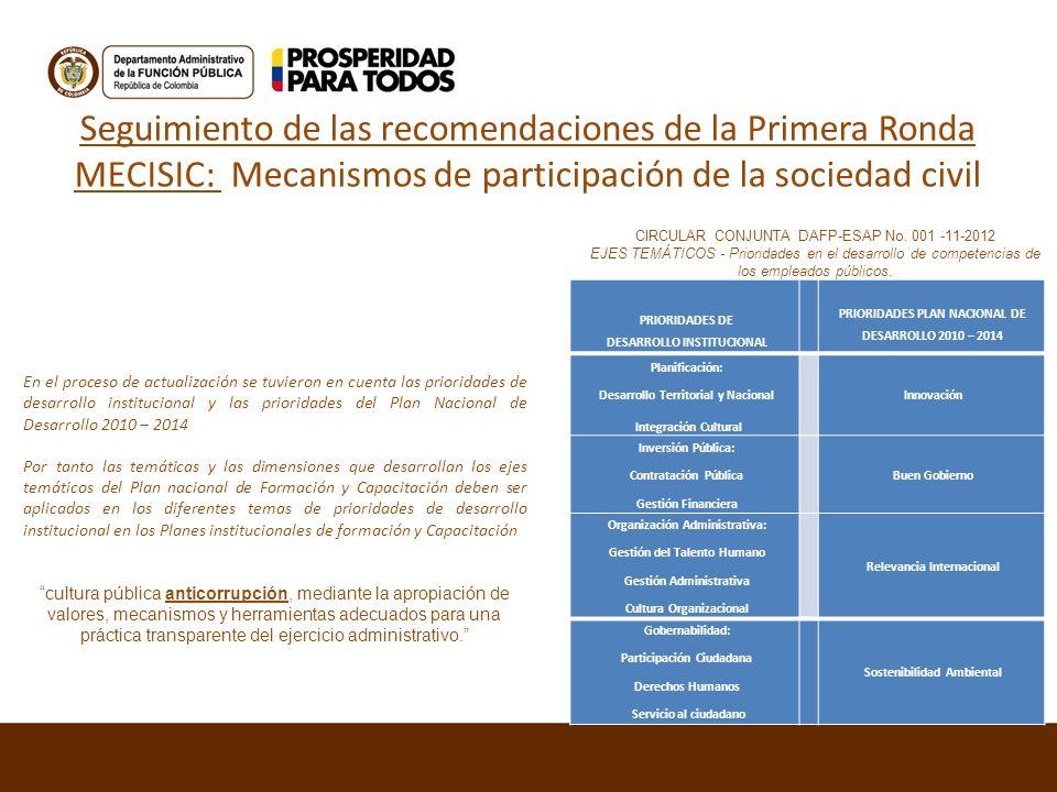 Seguimiento de las recomendaciones de la Primera Ronda MECISIC: Mecanismos de participación de la sociedad civil CIRCULAR CONJUNTA DAFP-ESAP No. 001 -