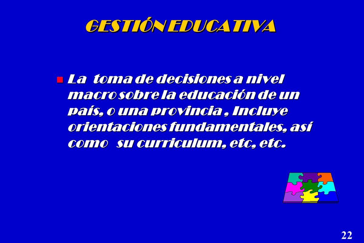 z GESTIÓN EDUCATIVA z GESTIÓN ESCOLAR DE LA ORGANIZACIÓN Y ADMINISTRACION...a... Programa Nacional de Gestión institucional/ 2000 21