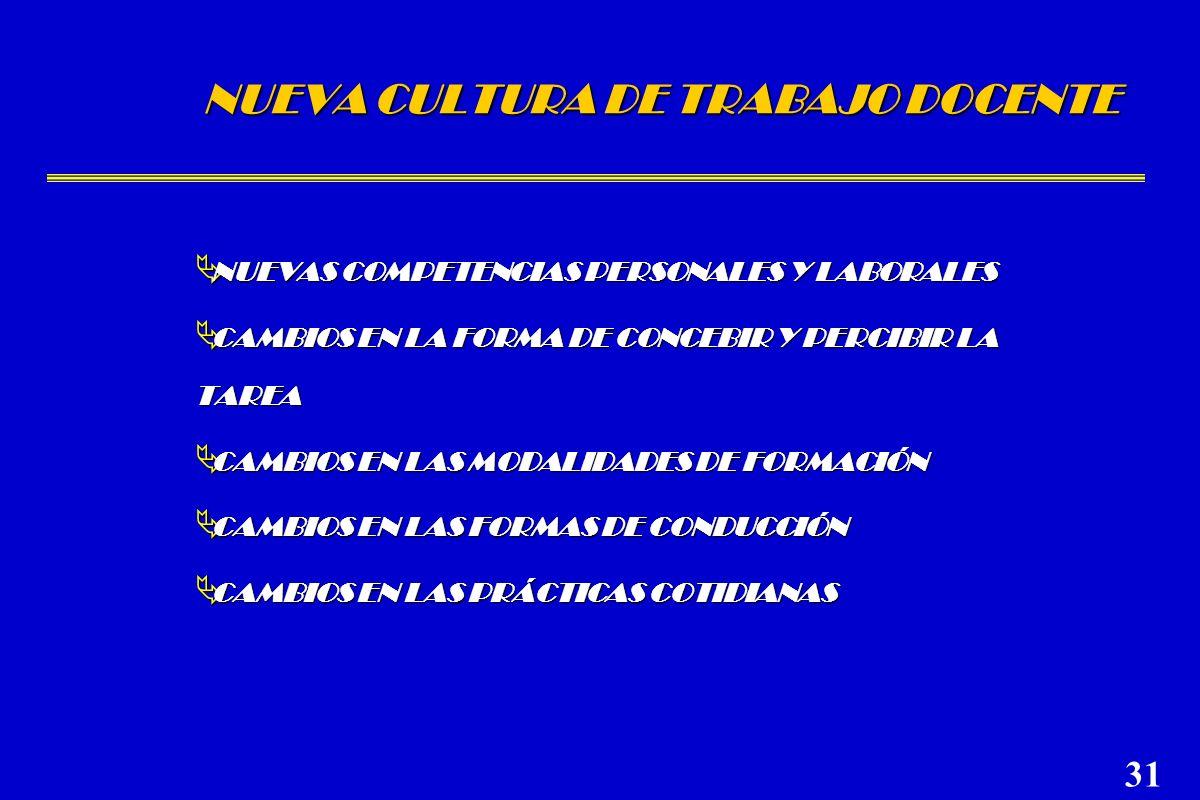 NUEVA CULTURA DE TRABAJO DOCENTE Gestión Estratégica. Gestión Estratégica. Liderazgo Liderazgo Comunicación Comunicación Delegación Delegación Negocia