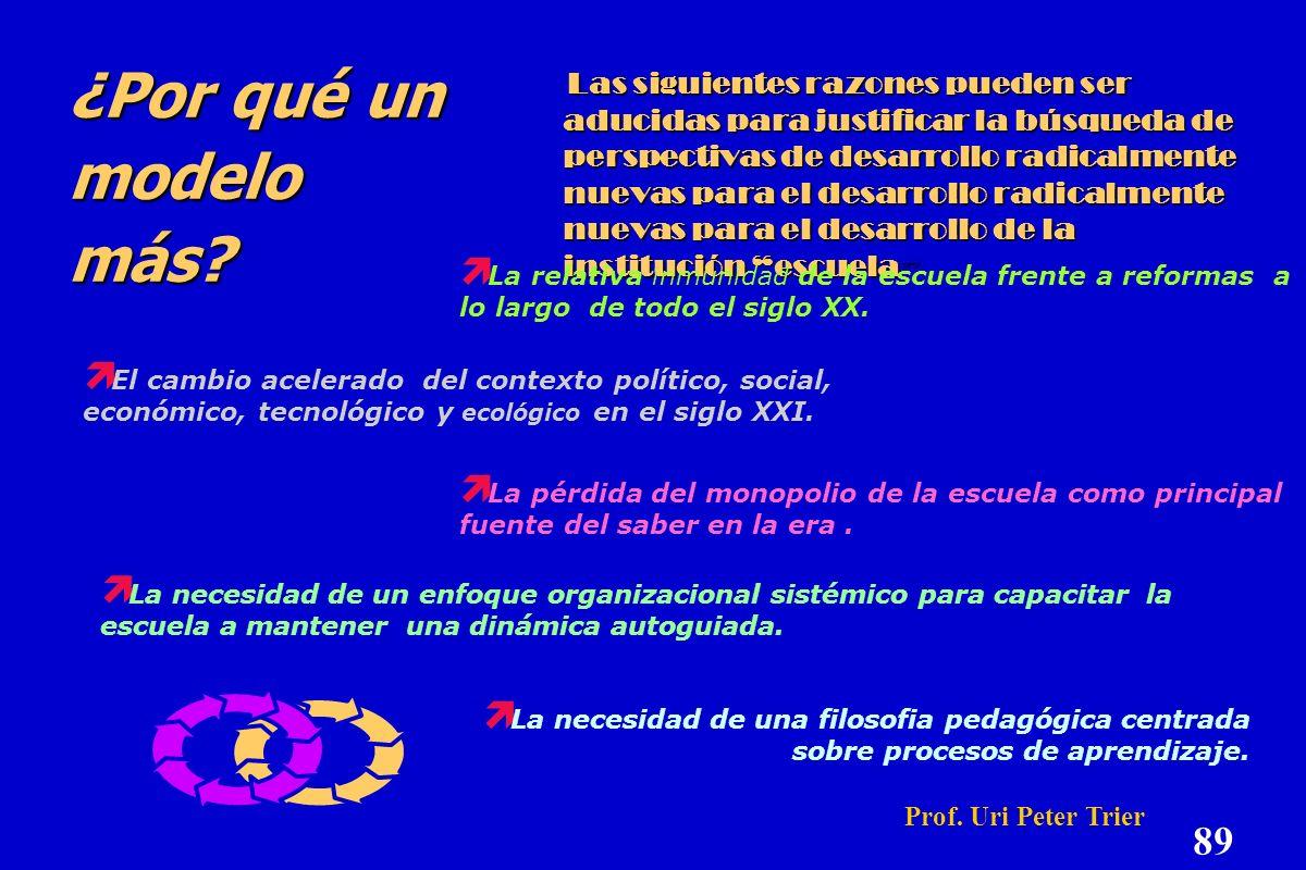 Un modelo para la escuela del siglo 21 La casa del aprendizaje Prof. Uri Peter Trier 88