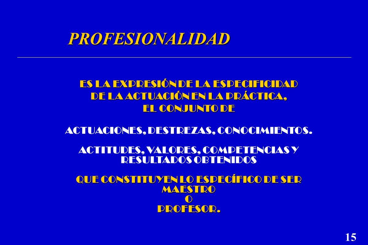 PROFESIONALIDAD ES LA EXPRESIÓN DE LA ESPECIFICIDAD DE LA ACTUACIÓN EN LA PRÁCTICA, EL CONJUNTO DE ACTUACIONES, DESTREZAS, CONOCIMIENTOS.