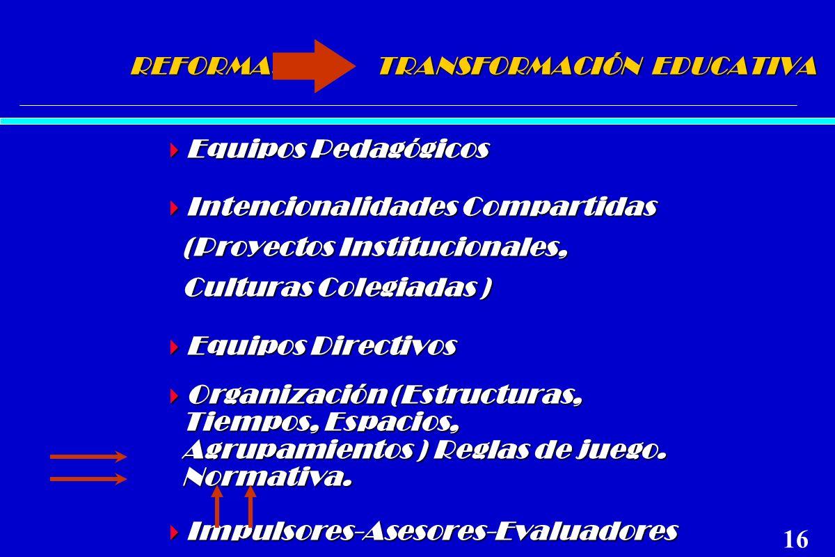 REFORMAS TRANSFORMACIÓN EDUCATIVA Equipos Pedagógicos Equipos Pedagógicos Intencionalidades Compartidas (Proyectos Institucionales, Culturas Colegiadas ) Intencionalidades Compartidas (Proyectos Institucionales, Culturas Colegiadas ) Equipos Directivos Equipos Directivos Organización (Estructuras, Tiempos, Espacios, Agrupamientos ) Reglas de juego.