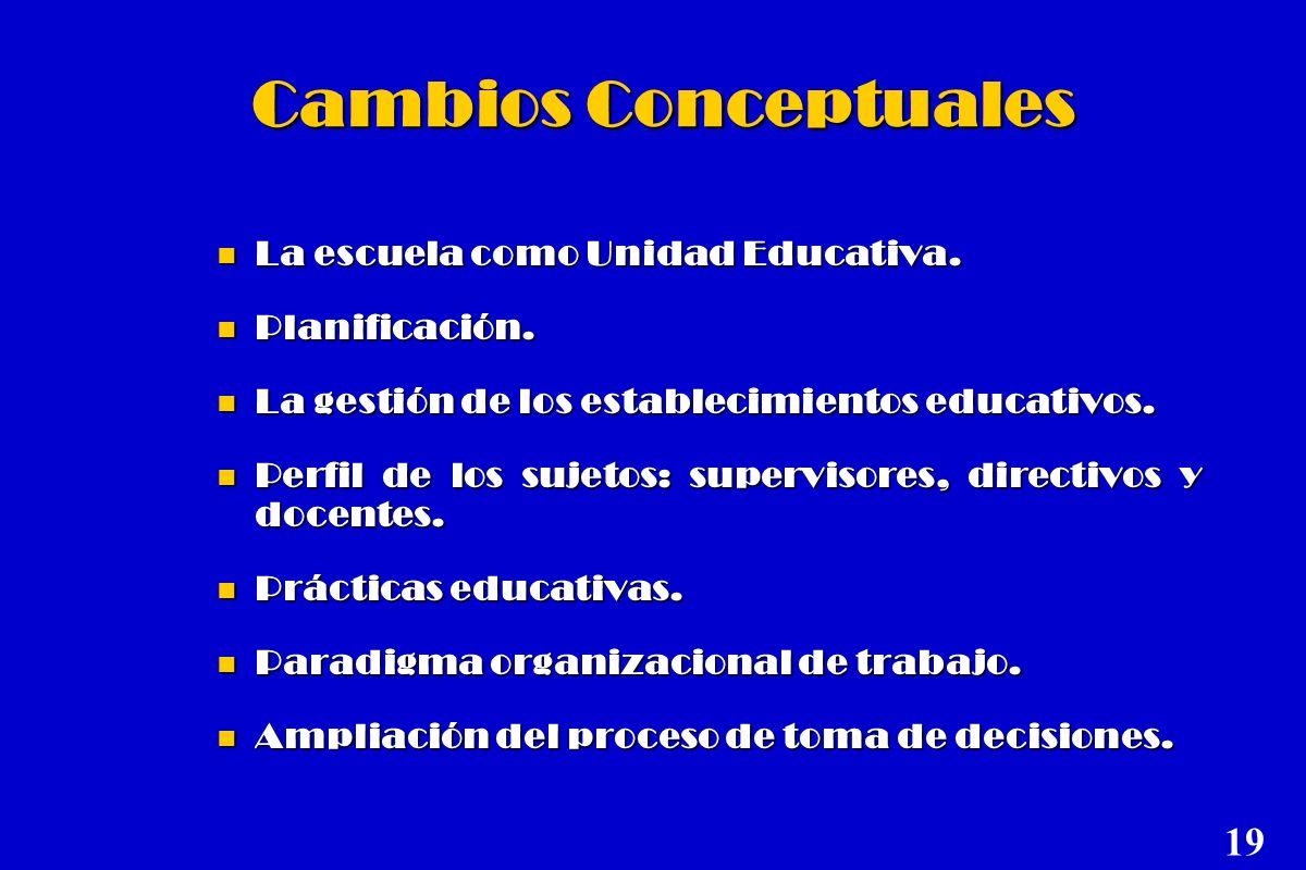 Cambios Conceptuales n La escuela como Unidad Educativa.