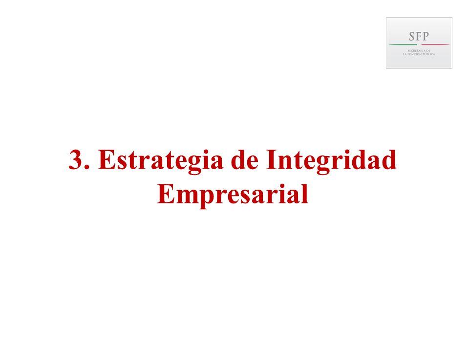 3. Estrategia de Integridad Empresarial