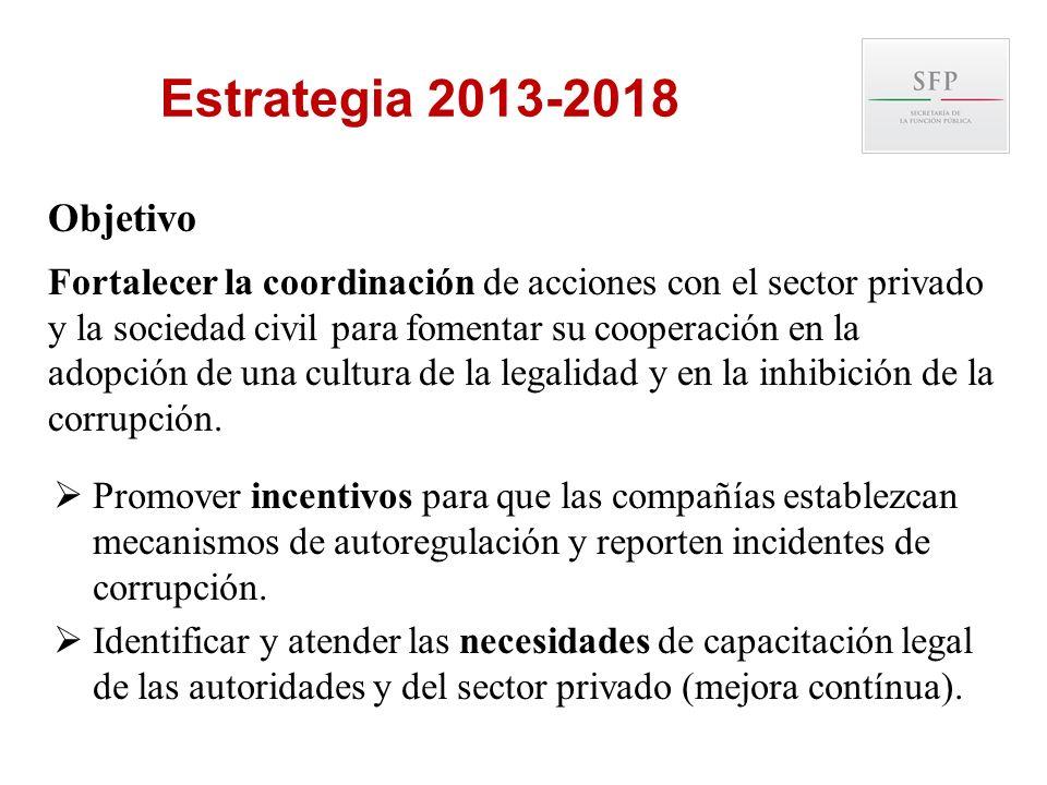 Promover incentivos para que las compañías establezcan mecanismos de autoregulación y reporten incidentes de corrupción. Identificar y atender las nec