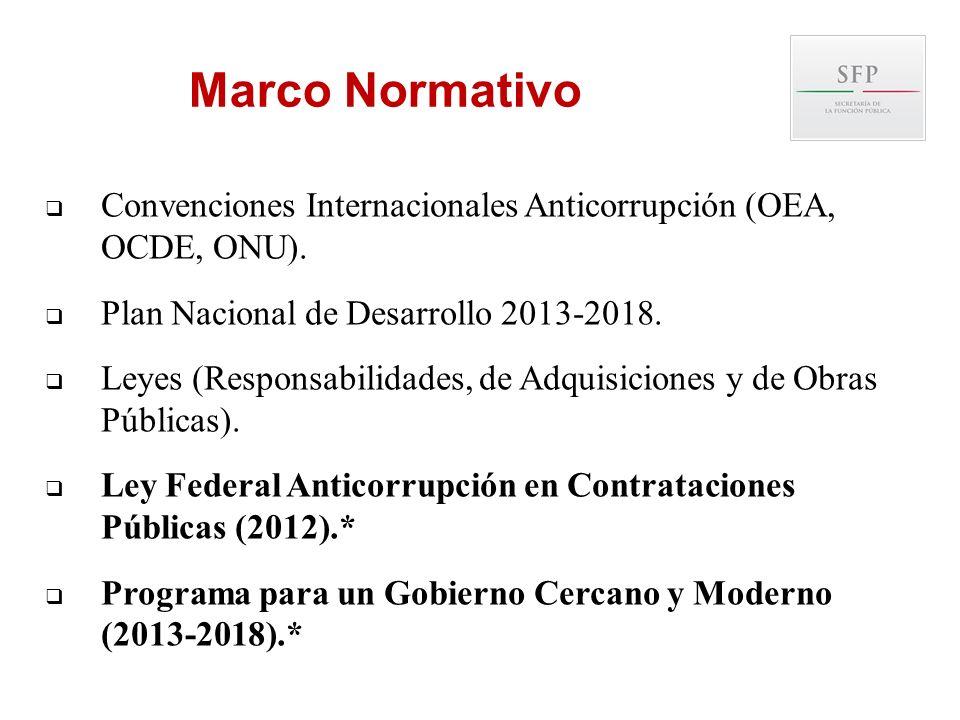 Convenciones Internacionales Anticorrupción (OEA, OCDE, ONU). Plan Nacional de Desarrollo 2013-2018. Leyes (Responsabilidades, de Adquisiciones y de O